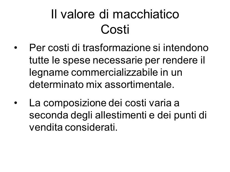Il valore di macchiatico Costi Per costi di trasformazione si intendono tutte le spese necessarie per rendere il legname commercializzabile in un determinato mix assortimentale.