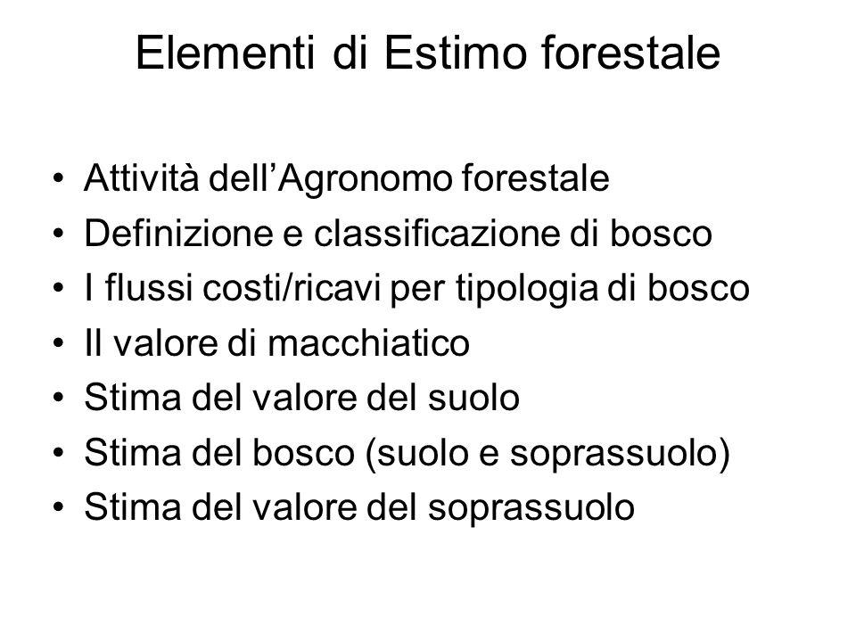 Elementi di Estimo forestale Attività dellAgronomo forestale Definizione e classificazione di bosco I flussi costi/ricavi per tipologia di bosco Il valore di macchiatico Stima del valore del suolo Stima del bosco (suolo e soprassuolo) Stima del valore del soprassuolo