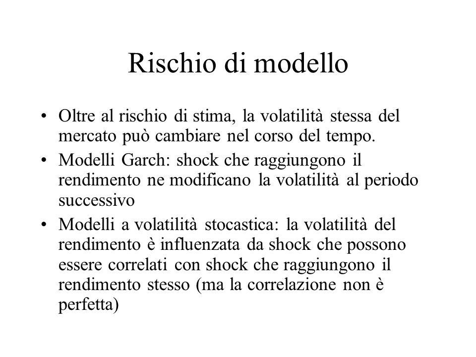 Rischio di modello Oltre al rischio di stima, la volatilità stessa del mercato può cambiare nel corso del tempo. Modelli Garch: shock che raggiungono