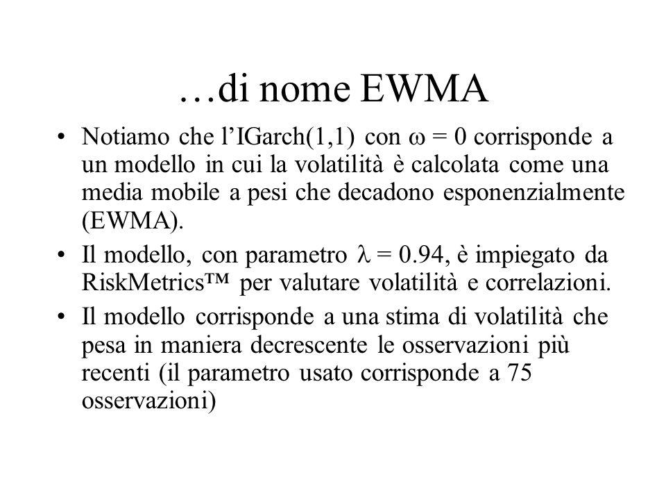 …di nome EWMA Notiamo che lIGarch(1,1) con = 0 corrisponde a un modello in cui la volatilità è calcolata come una media mobile a pesi che decadono esp