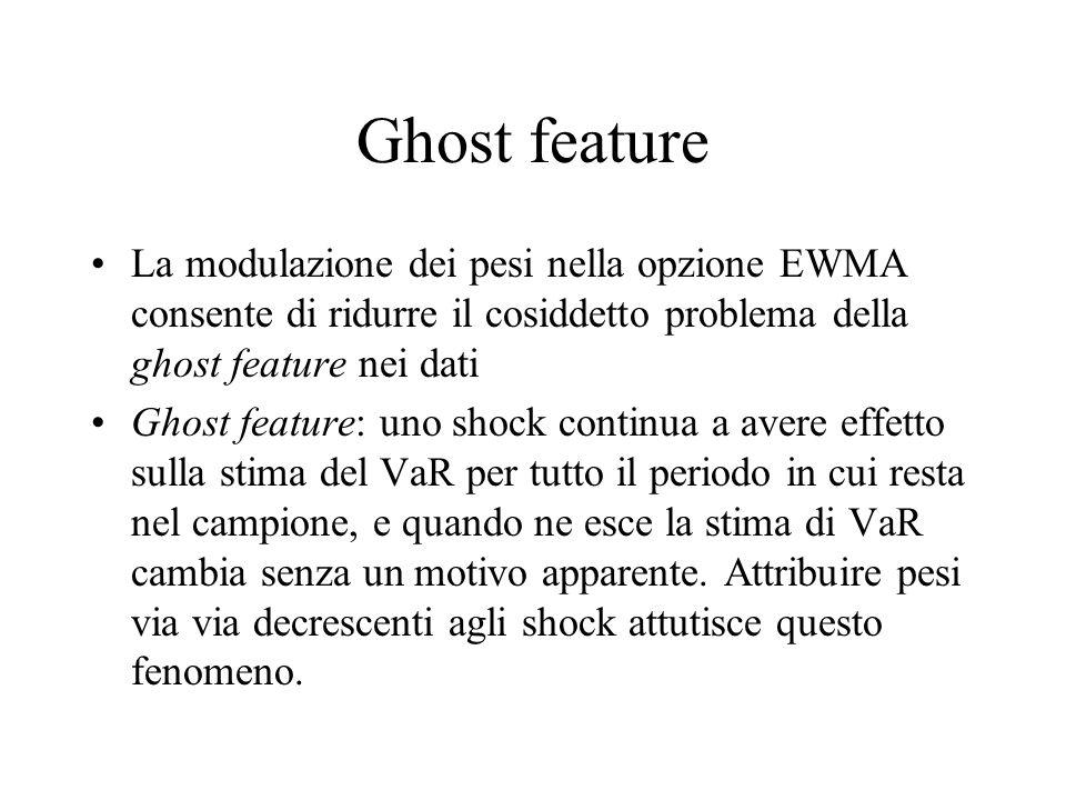 Ghost feature La modulazione dei pesi nella opzione EWMA consente di ridurre il cosiddetto problema della ghost feature nei dati Ghost feature: uno sh