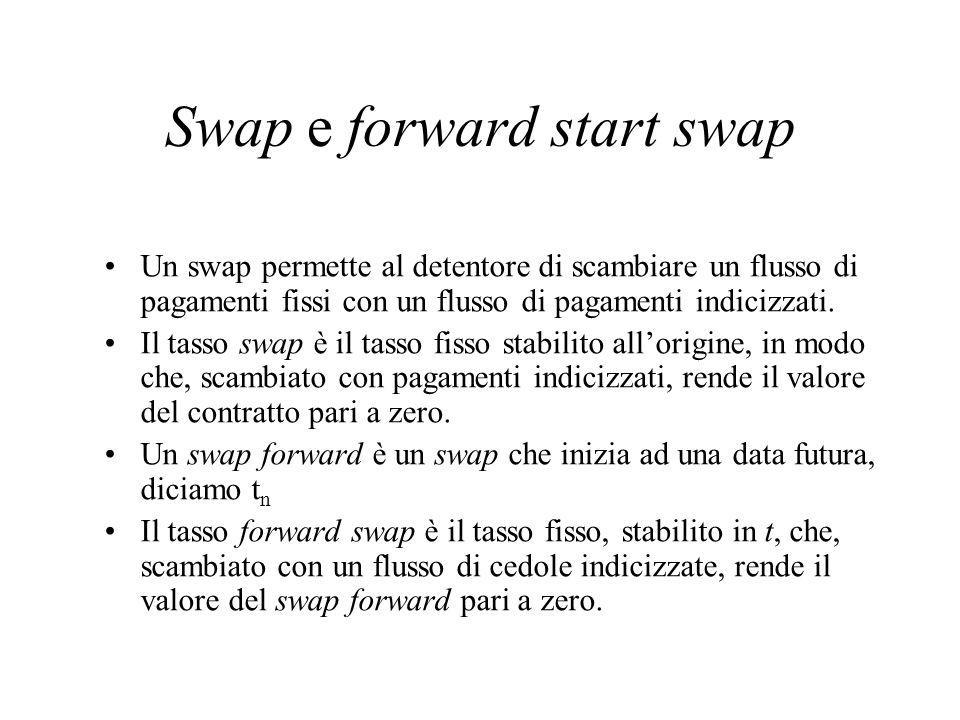 Swap e forward start swap Un swap permette al detentore di scambiare un flusso di pagamenti fissi con un flusso di pagamenti indicizzati. Il tasso swa