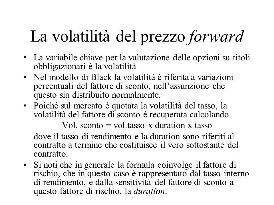 La volatilità del prezzo forward La variabile chiave per la valutazione delle opzioni su titoli obbligazionari è la volatilità Nel modello di Black la