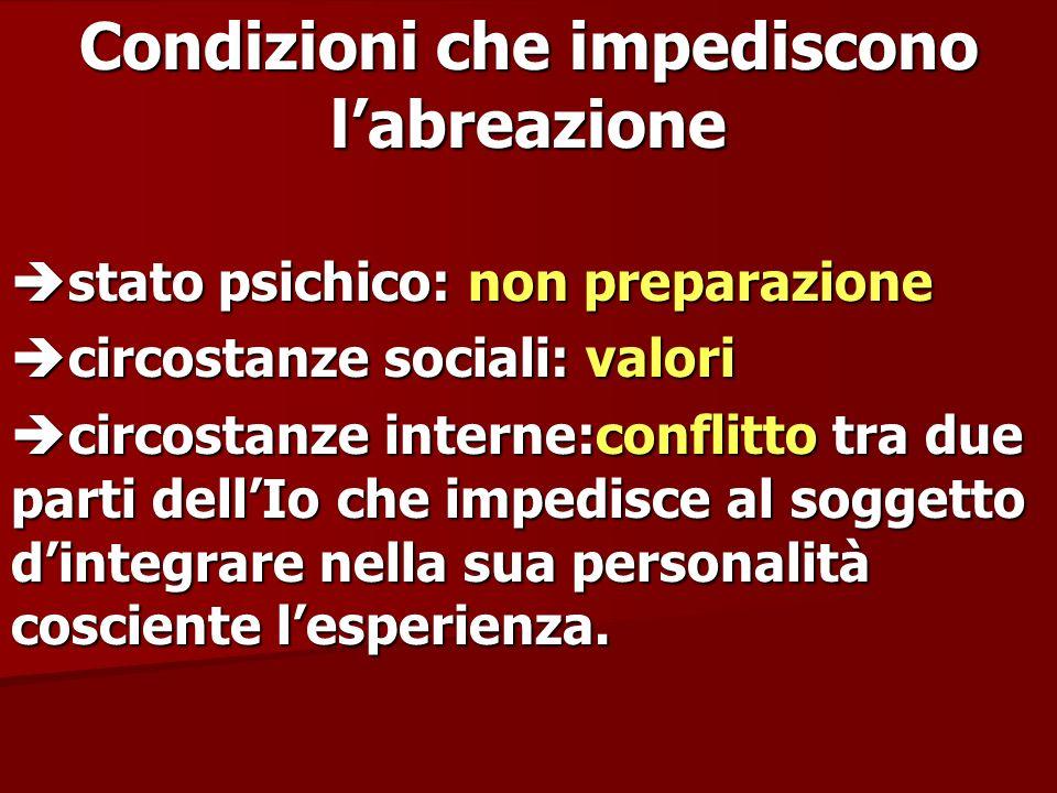 Condizioni che impediscono labreazione stato psichico: non preparazione stato psichico: non preparazione circostanze sociali: valori circostanze socia