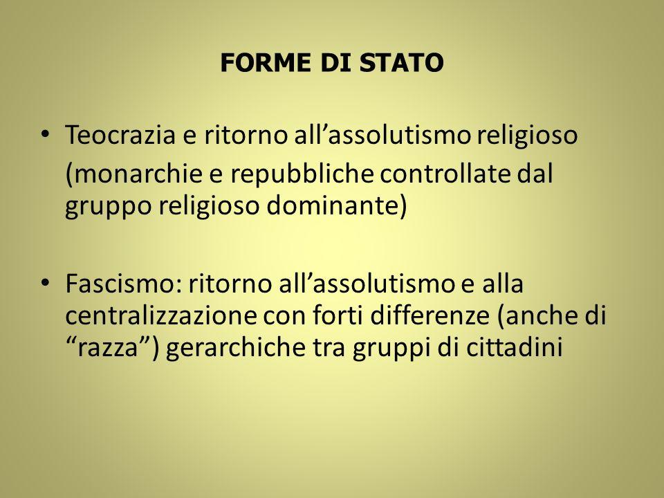 FORME DI STATO Teocrazia e ritorno allassolutismo religioso (monarchie e repubbliche controllate dal gruppo religioso dominante) Fascismo: ritorno all