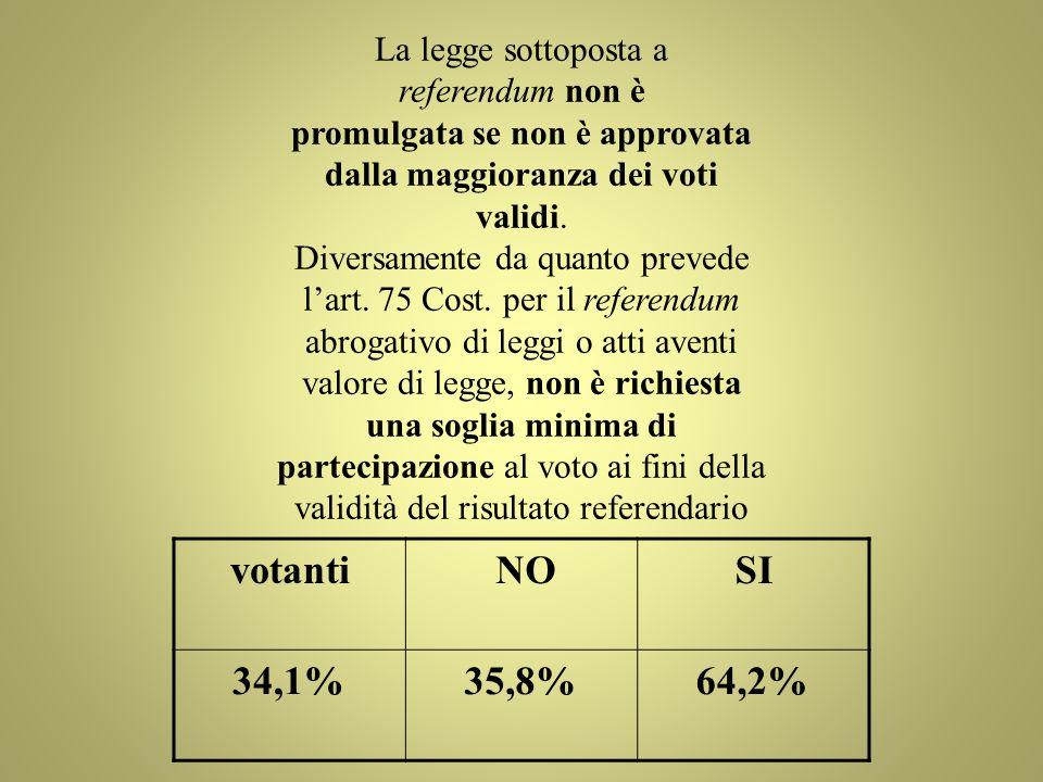 La legge sottoposta a referendum non è promulgata se non è approvata dalla maggioranza dei voti validi. Diversamente da quanto prevede lart. 75 Cost.