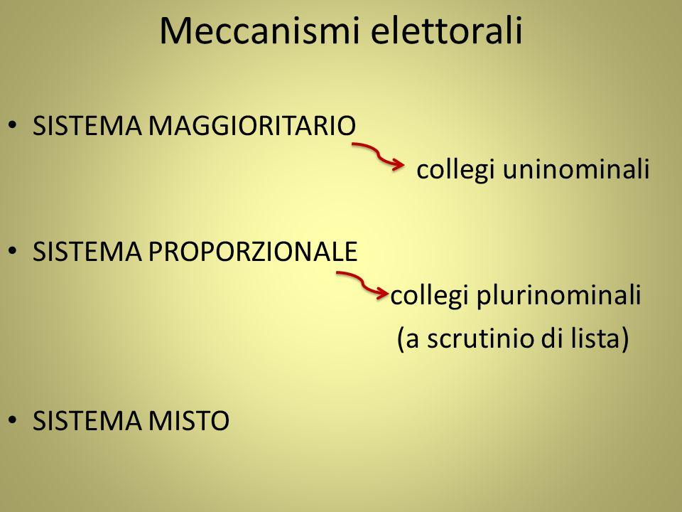 Meccanismi elettorali SISTEMA MAGGIORITARIO collegi uninominali SISTEMA PROPORZIONALE collegi plurinominali (a scrutinio di lista) SISTEMA MISTO