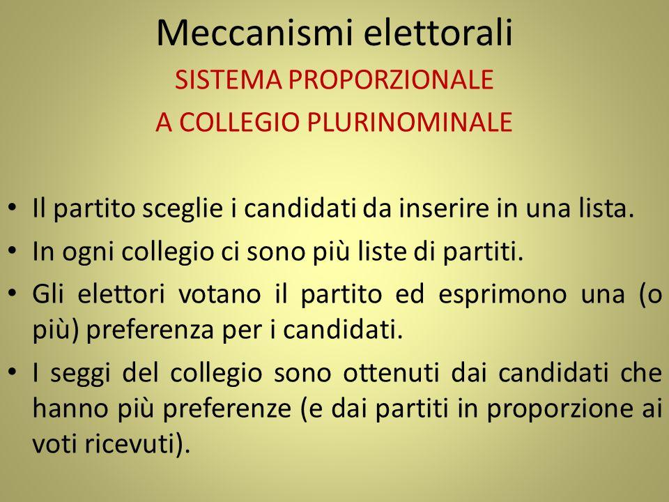 Meccanismi elettorali SISTEMA PROPORZIONALE A COLLEGIO PLURINOMINALE Il partito sceglie i candidati da inserire in una lista. In ogni collegio ci sono