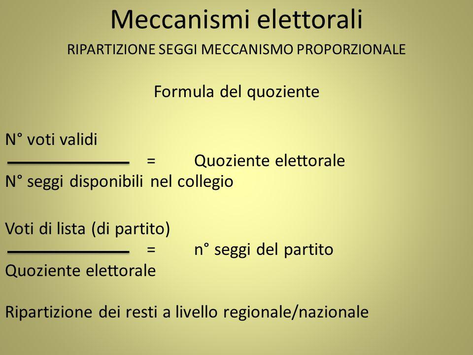 Meccanismi elettorali RIPARTIZIONE SEGGI MECCANISMO PROPORZIONALE Formula del quoziente N° voti validi =Quoziente elettorale N° seggi disponibili nel