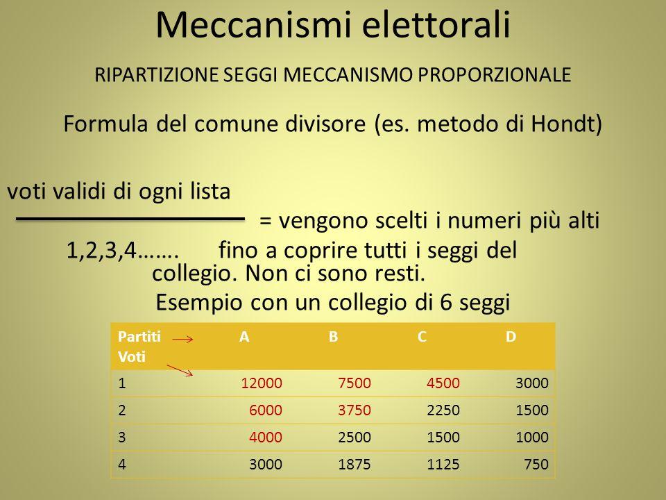Meccanismi elettorali RIPARTIZIONE SEGGI MECCANISMO PROPORZIONALE Formula del comune divisore (es. metodo di Hondt) voti validi di ogni lista = vengon