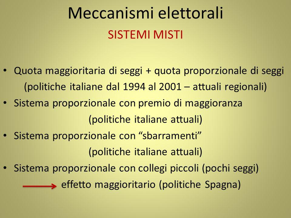 Meccanismi elettorali SISTEMI MISTI Quota maggioritaria di seggi + quota proporzionale di seggi (politiche italiane dal 1994 al 2001 – attuali regiona