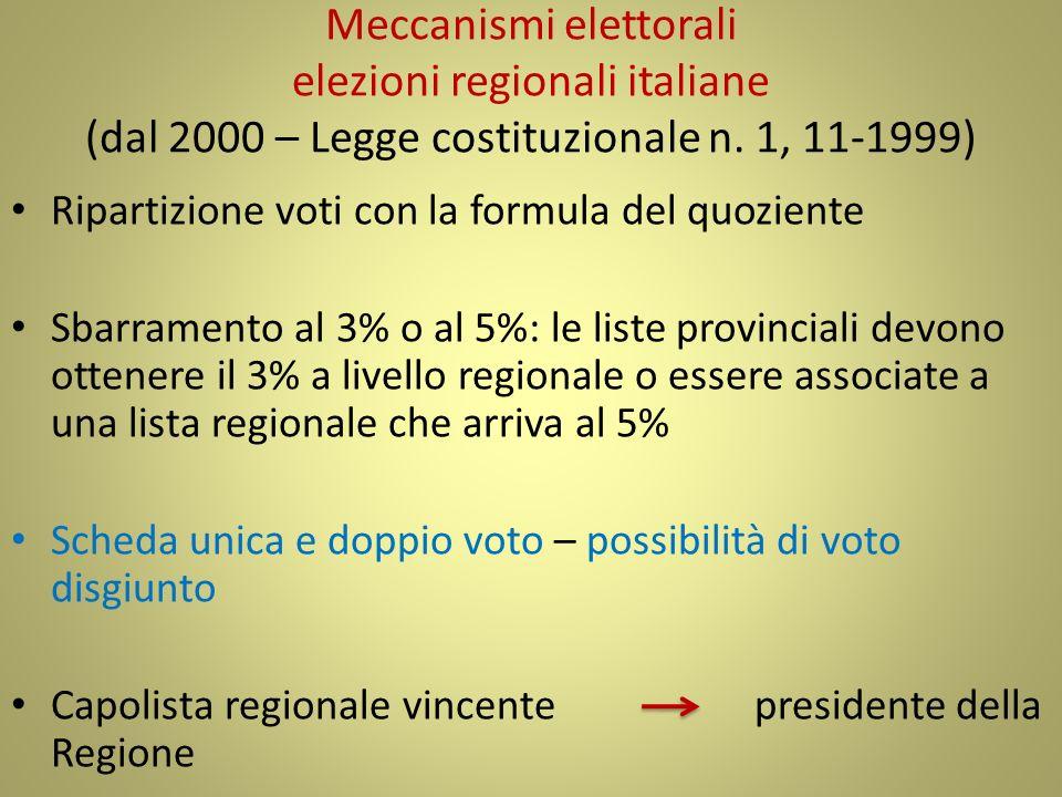 Meccanismi elettorali elezioni regionali italiane (dal 2000 – Legge costituzionale n. 1, 11-1999) Ripartizione voti con la formula del quoziente Sbarr