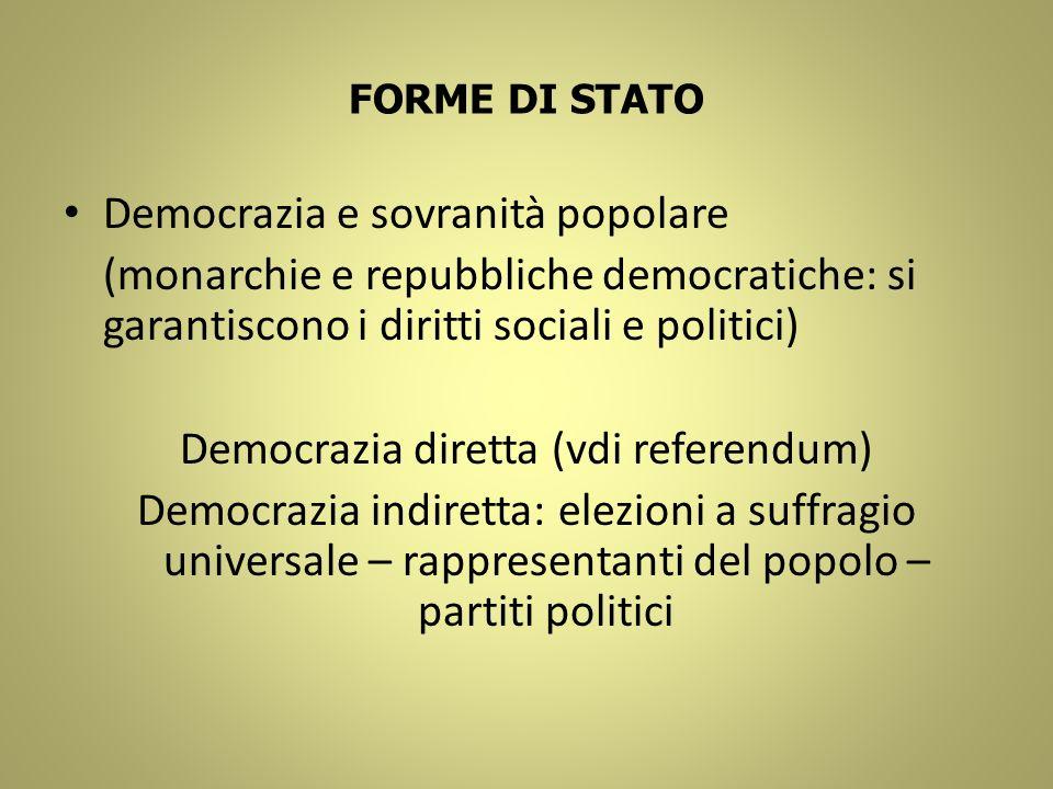 FORME DI STATO Democrazia e sovranità popolare (monarchie e repubbliche democratiche: si garantiscono i diritti sociali e politici) Democrazia diretta