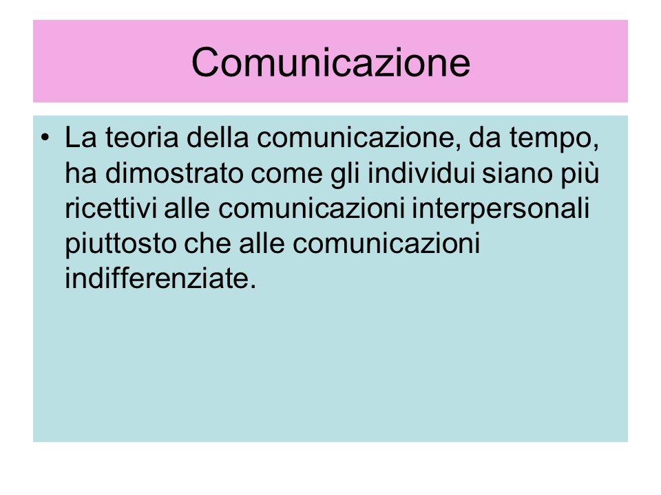 Comunicazione La teoria della comunicazione, da tempo, ha dimostrato come gli individui siano più ricettivi alle comunicazioni interpersonali piuttost