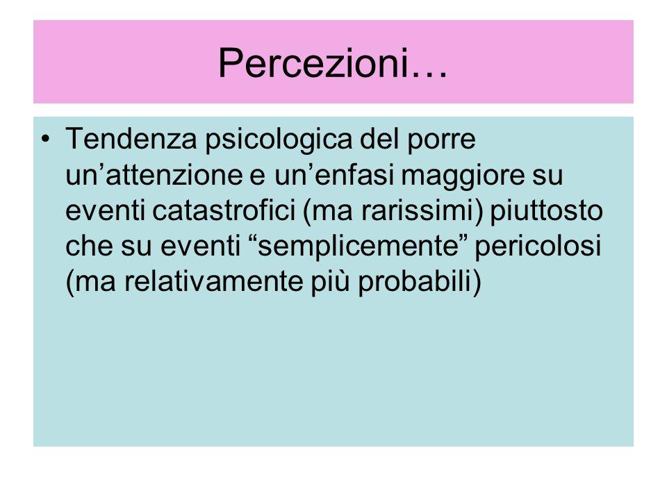 Percezioni… Tendenza psicologica del porre unattenzione e unenfasi maggiore su eventi catastrofici (ma rarissimi) piuttosto che su eventi semplicement