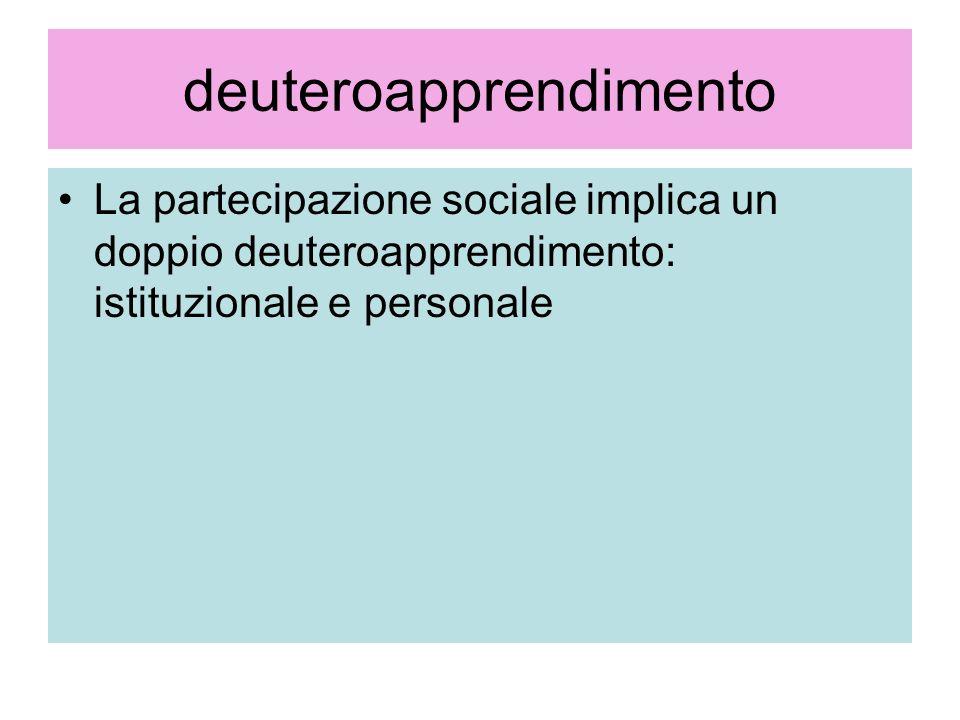 deuteroapprendimento La partecipazione sociale implica un doppio deuteroapprendimento: istituzionale e personale