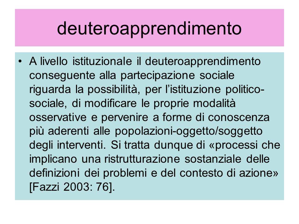 deuteroapprendimento A livello istituzionale il deuteroapprendimento conseguente alla partecipazione sociale riguarda la possibilità, per listituzione