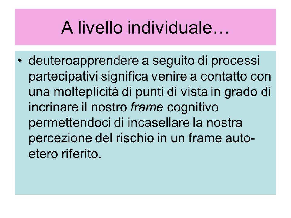 A livello individuale… deuteroapprendere a seguito di processi partecipativi significa venire a contatto con una molteplicità di punti di vista in gra