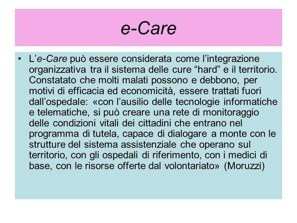 e-Care Le-Care può essere considerata come lintegrazione organizzativa tra il sistema delle cure hard e il territorio. Constatato che molti malati pos