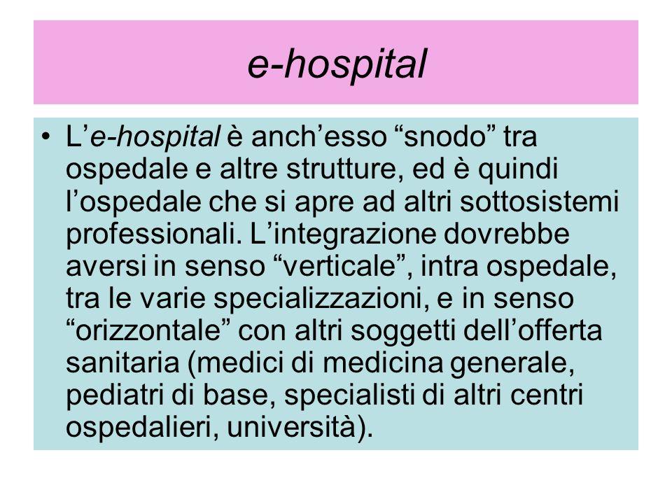 e-hospital Le-hospital è anchesso snodo tra ospedale e altre strutture, ed è quindi lospedale che si apre ad altri sottosistemi professionali. Lintegr
