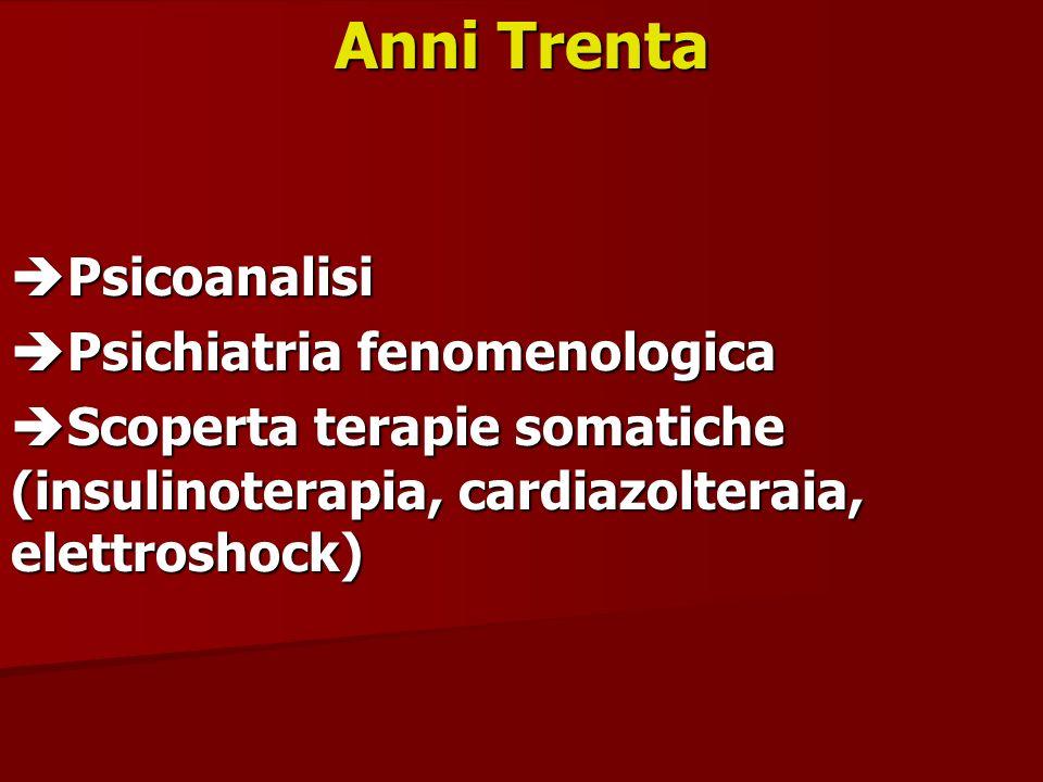 Anni Trenta Psicoanalisi Psicoanalisi Psichiatria fenomenologica Psichiatria fenomenologica Scoperta terapie somatiche (insulinoterapia, cardiazoltera