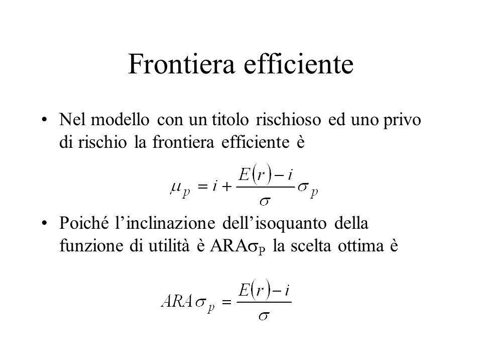 Frontiera efficiente Nel modello con un titolo rischioso ed uno privo di rischio la frontiera efficiente è Poiché linclinazione dellisoquanto della funzione di utilità è ARA P la scelta ottima è