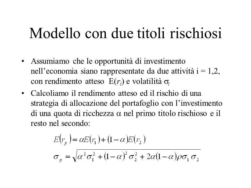 Modello con due titoli rischiosi Assumiamo che le opportunità di investimento nelleconomia siano rappresentate da due attività i = 1,2, con rendimento