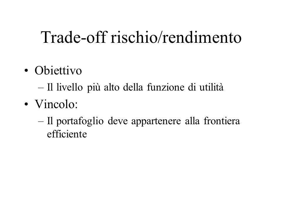 Trade-off rischio/rendimento Obiettivo –Il livello più alto della funzione di utilità Vincolo: –Il portafoglio deve appartenere alla frontiera efficie