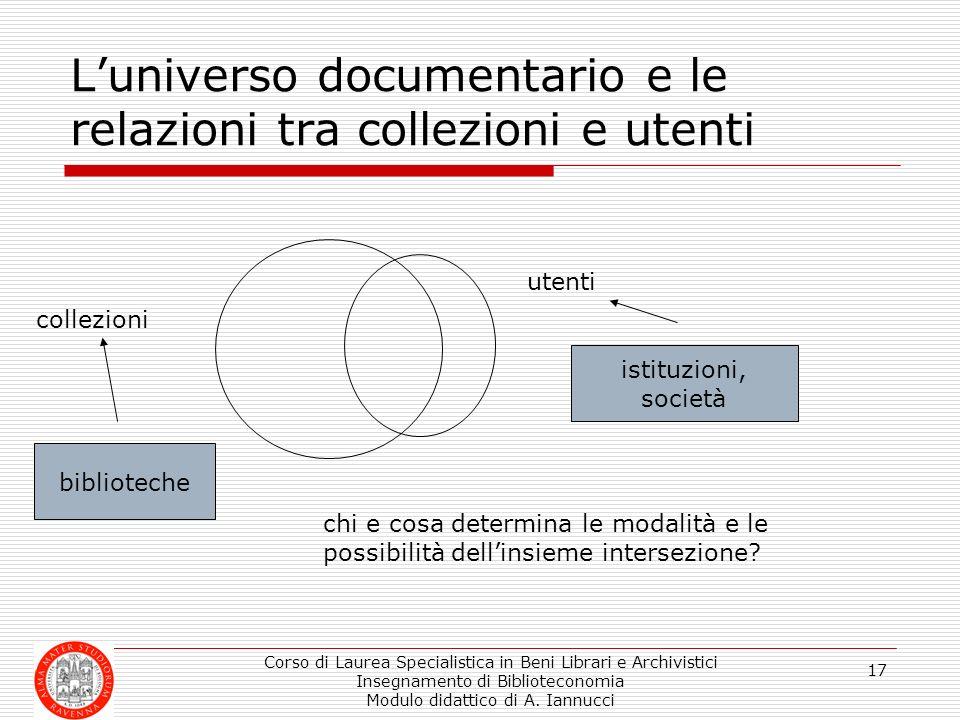 Corso di Laurea Specialistica in Beni Librari e Archivistici Insegnamento di Biblioteconomia Modulo didattico di A. Iannucci 17 Luniverso documentario
