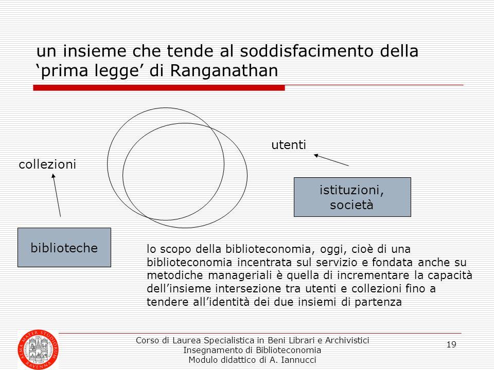 Corso di Laurea Specialistica in Beni Librari e Archivistici Insegnamento di Biblioteconomia Modulo didattico di A. Iannucci 19 un insieme che tende a