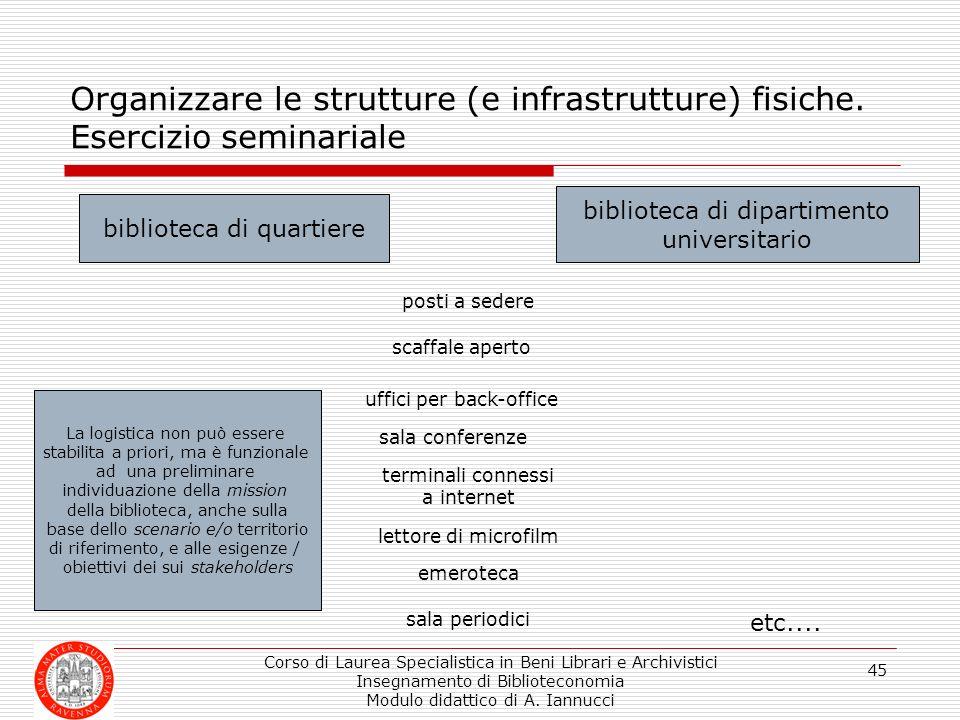 Corso di Laurea Specialistica in Beni Librari e Archivistici Insegnamento di Biblioteconomia Modulo didattico di A. Iannucci 45 Organizzare le struttu
