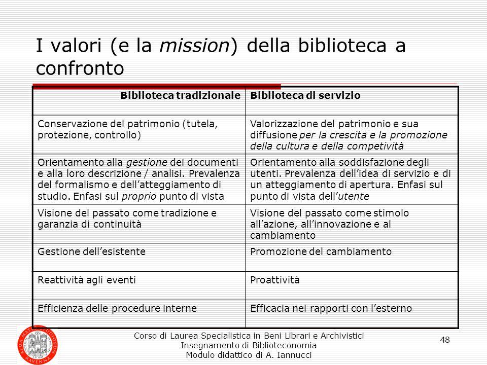 Corso di Laurea Specialistica in Beni Librari e Archivistici Insegnamento di Biblioteconomia Modulo didattico di A. Iannucci 48 I valori (e la mission