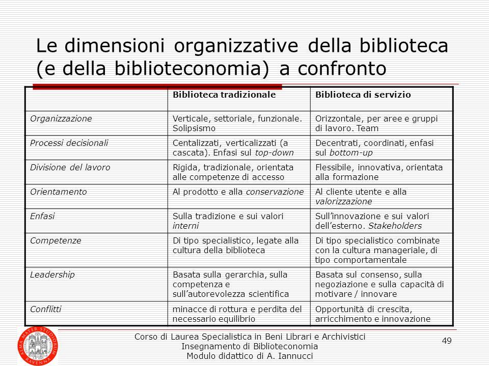 Corso di Laurea Specialistica in Beni Librari e Archivistici Insegnamento di Biblioteconomia Modulo didattico di A. Iannucci 49 Le dimensioni organizz