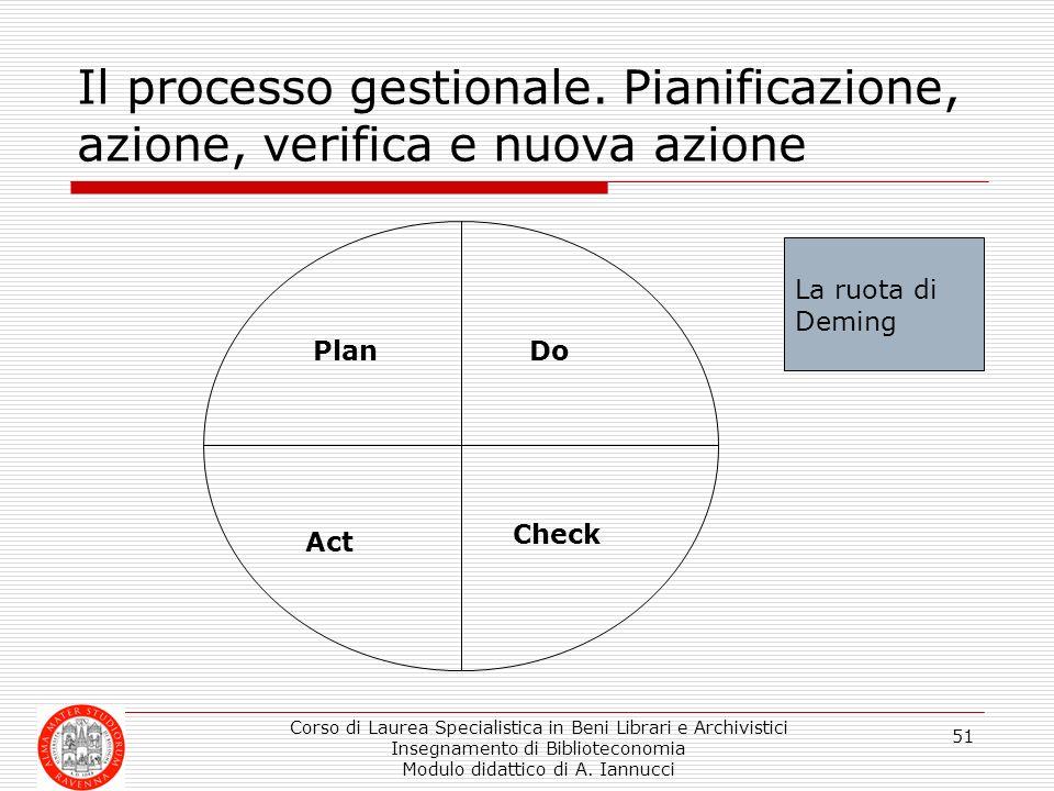 Corso di Laurea Specialistica in Beni Librari e Archivistici Insegnamento di Biblioteconomia Modulo didattico di A. Iannucci 51 Il processo gestionale