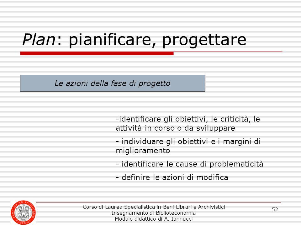 Corso di Laurea Specialistica in Beni Librari e Archivistici Insegnamento di Biblioteconomia Modulo didattico di A. Iannucci 52 Plan: pianificare, pro