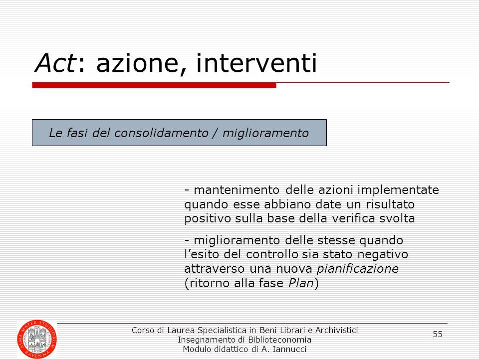 Corso di Laurea Specialistica in Beni Librari e Archivistici Insegnamento di Biblioteconomia Modulo didattico di A. Iannucci 55 Act: azione, intervent