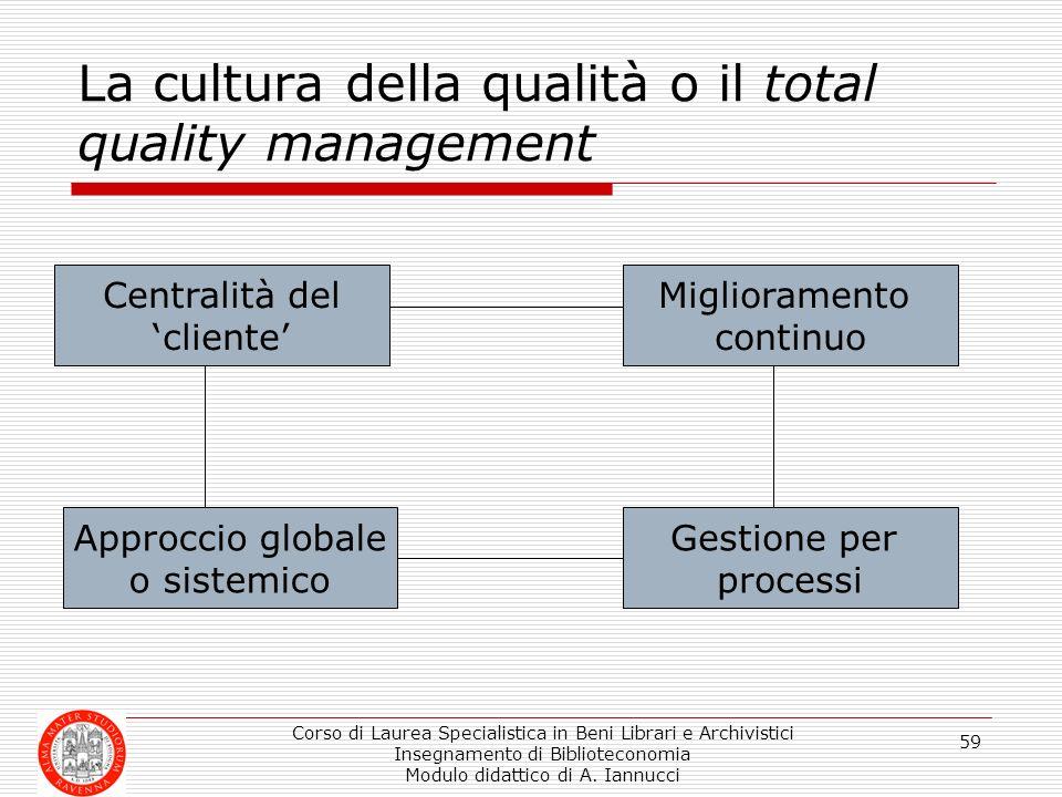 Corso di Laurea Specialistica in Beni Librari e Archivistici Insegnamento di Biblioteconomia Modulo didattico di A. Iannucci 59 La cultura della quali