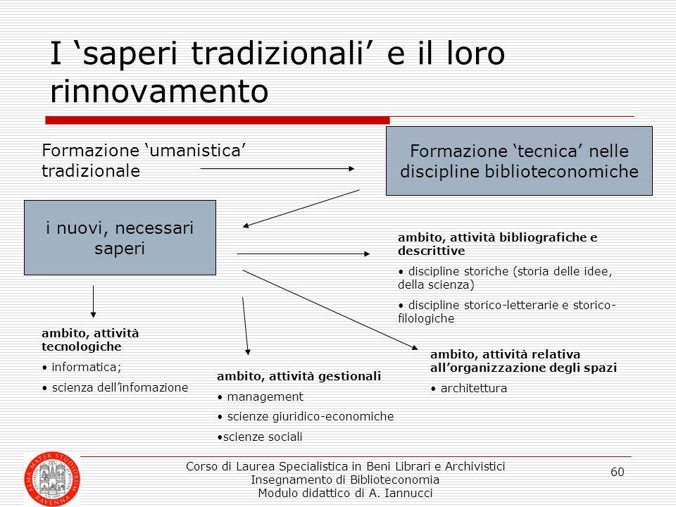 Corso di Laurea Specialistica in Beni Librari e Archivistici Insegnamento di Biblioteconomia Modulo didattico di A. Iannucci 60 I saperi tradizionali