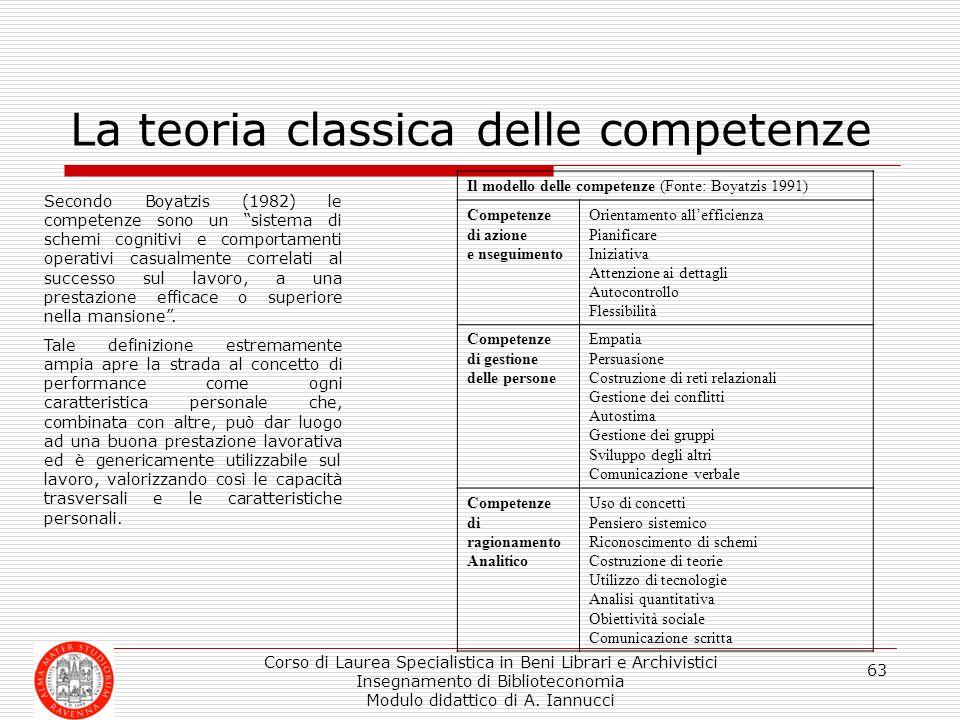 Corso di Laurea Specialistica in Beni Librari e Archivistici Insegnamento di Biblioteconomia Modulo didattico di A. Iannucci 63 La teoria classica del
