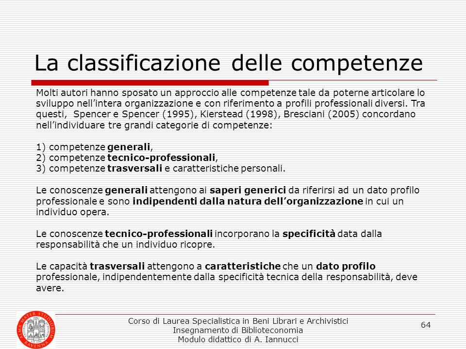 Corso di Laurea Specialistica in Beni Librari e Archivistici Insegnamento di Biblioteconomia Modulo didattico di A. Iannucci 64 La classificazione del