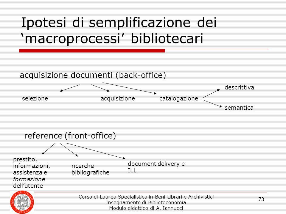 Corso di Laurea Specialistica in Beni Librari e Archivistici Insegnamento di Biblioteconomia Modulo didattico di A. Iannucci 73 Ipotesi di semplificaz