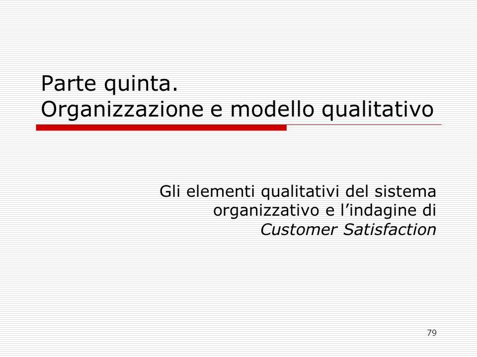 79 Parte quinta. Organizzazione e modello qualitativo Gli elementi qualitativi del sistema organizzativo e lindagine di Customer Satisfaction