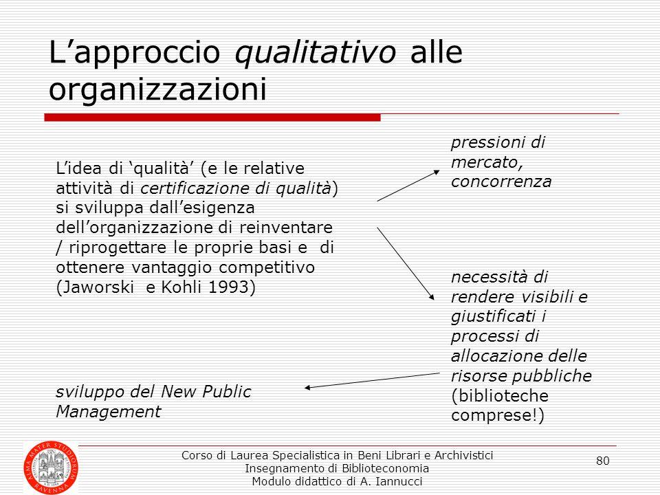 Corso di Laurea Specialistica in Beni Librari e Archivistici Insegnamento di Biblioteconomia Modulo didattico di A. Iannucci 80 Lapproccio qualitativo
