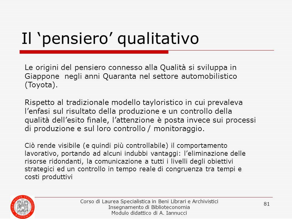 Corso di Laurea Specialistica in Beni Librari e Archivistici Insegnamento di Biblioteconomia Modulo didattico di A. Iannucci 81 Il pensiero qualitativ