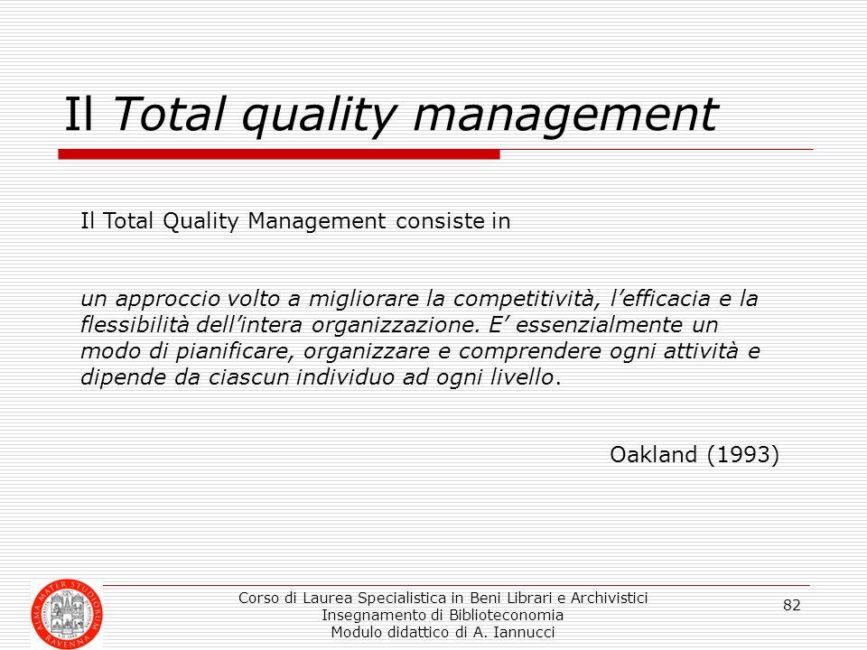 Corso di Laurea Specialistica in Beni Librari e Archivistici Insegnamento di Biblioteconomia Modulo didattico di A. Iannucci 82 Il Total quality manag