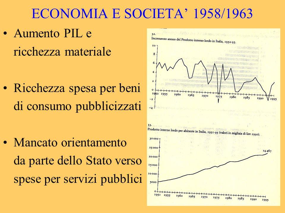ECONOMIA E SOCIETA 1958/1963 Aumento PIL e ricchezza materiale Ricchezza spesa per beni di consumo pubblicizzati Mancato orientamento da parte dello S