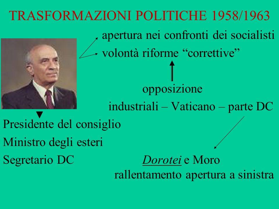 apertura nei confronti dei socialisti volontà riforme correttive opposizione industriali – Vaticano – parte DC Presidente del consiglio Ministro degli
