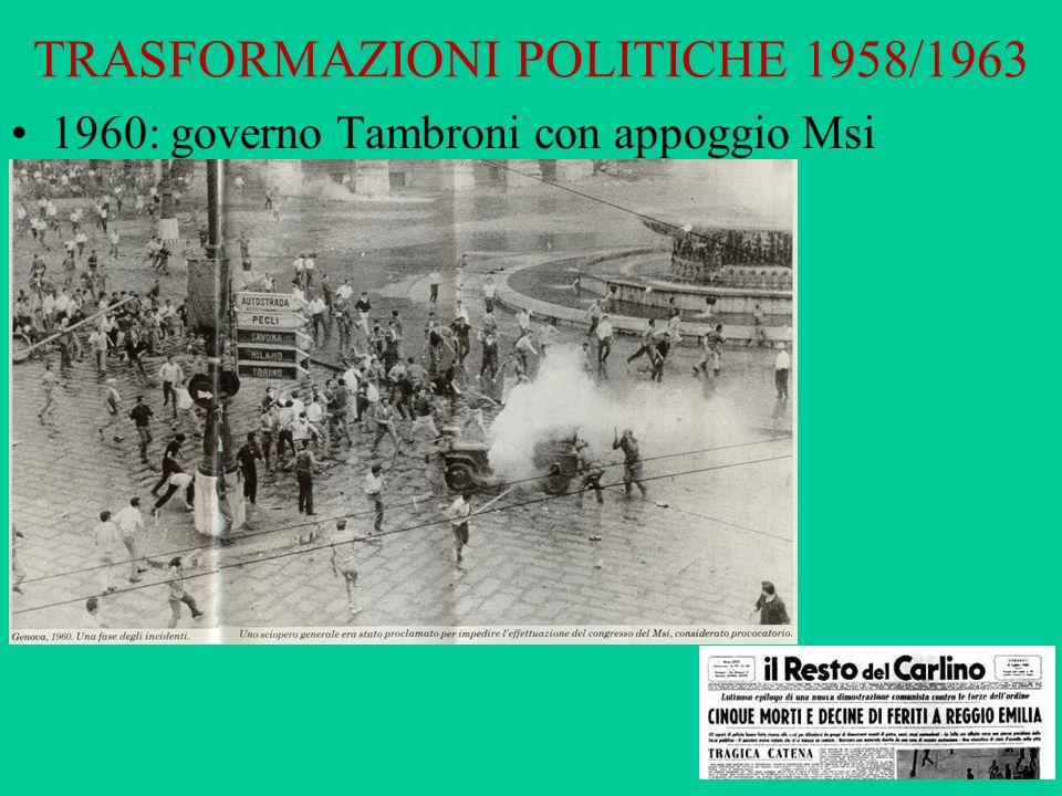 TRASFORMAZIONI POLITICHE 1958/1963 1960: governo Tambroni con appoggio Msi