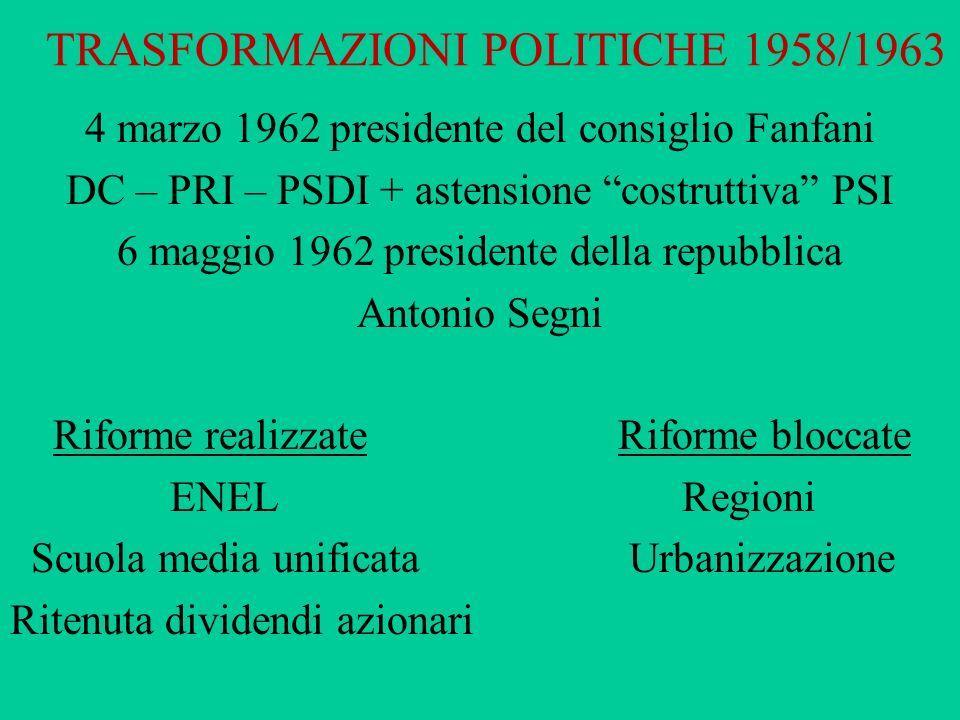 TRASFORMAZIONI POLITICHE 1958/1963 4 marzo 1962 presidente del consiglio Fanfani DC – PRI – PSDI + astensione costruttiva PSI 6 maggio 1962 presidente