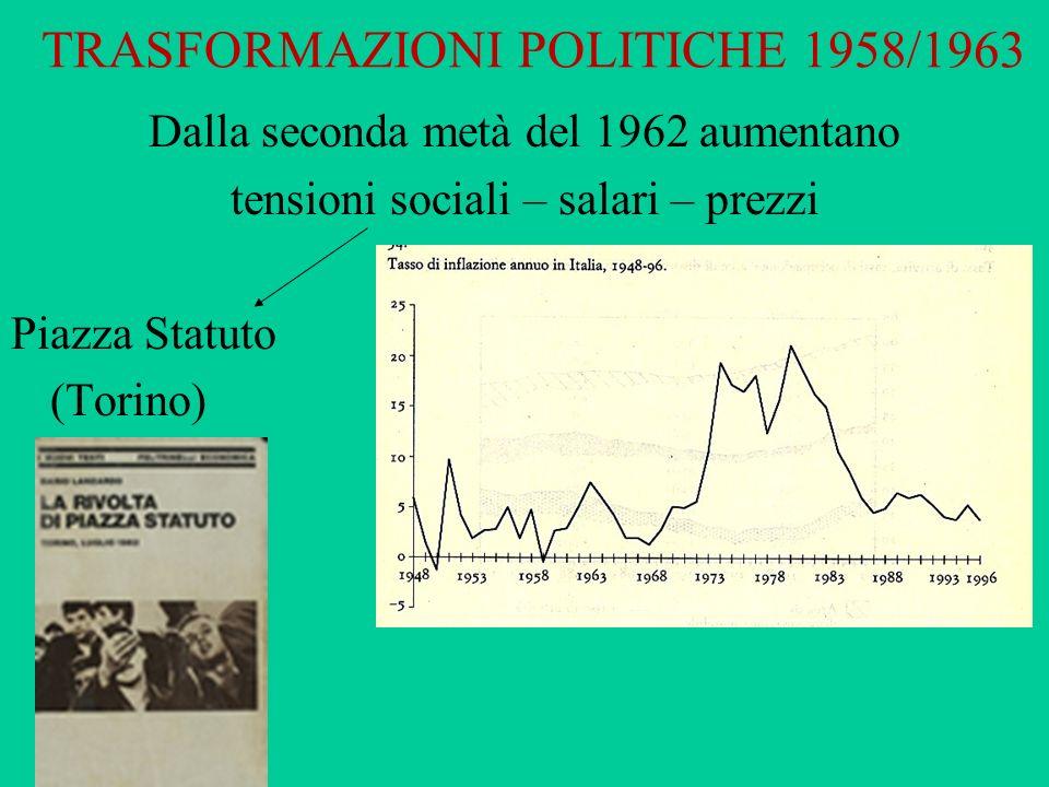 TRASFORMAZIONI POLITICHE 1958/1963 Dalla seconda metà del 1962 aumentano tensioni sociali – salari – prezzi Piazza Statuto (Torino)